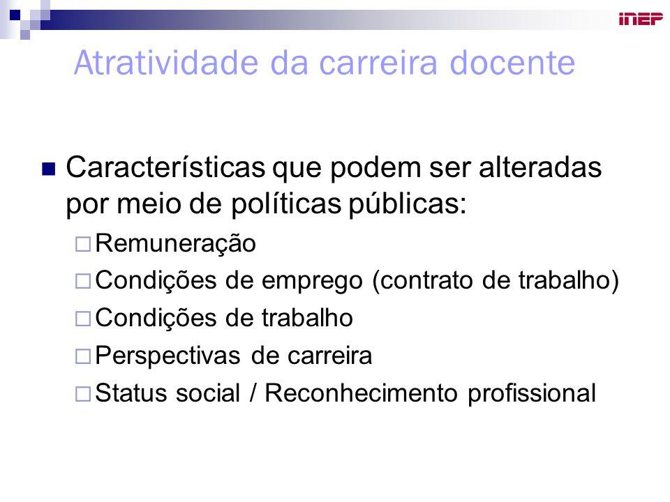 Características que podem ser alteradas por meio de políticas públicas: Remuneração Condições de emprego (contrato de trabalho) Condições de trabalho