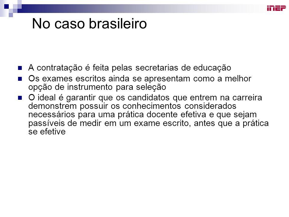 No caso brasileiro A contratação é feita pelas secretarias de educação Os exames escritos ainda se apresentam como a melhor opção de instrumento para