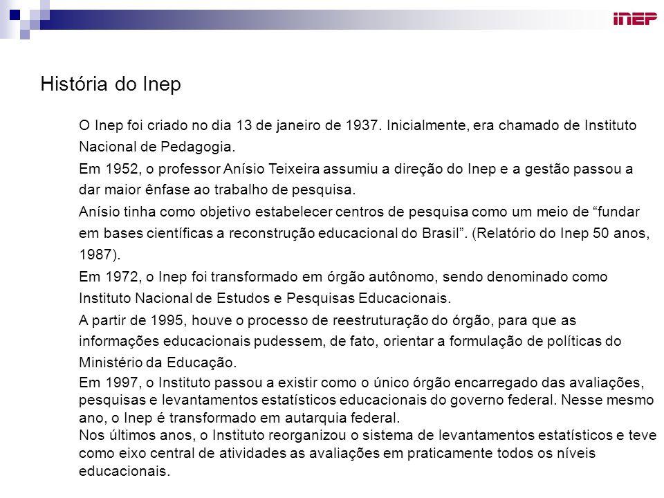 História do Inep O Inep foi criado no dia 13 de janeiro de 1937. Inicialmente, era chamado de Instituto Nacional de Pedagogia. Em 1952, o professor An