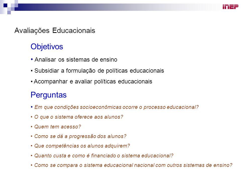 Avaliações Educacionais Objetivos Analisar os sistemas de ensino Subsidiar a formulação de políticas educacionais Acompanhar e avaliar políticas educa