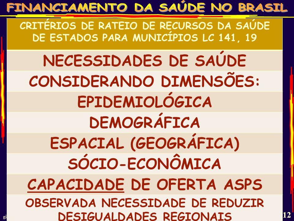 gilson carvalho 11 CRITÉRIOS DE RATEIO DE RECURSOS DA SAÚDE DA UNIÃO PARA ESTADOS E MUNICÍPIOS LC141,17 LEI COMPLEMENTAR 141, Art.17LEI 8080, ART.35 N