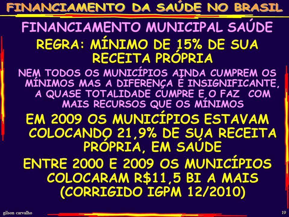 gilson carvalho 18 MUNICÍPIOS GASTOS SAÚDE RECURSOS PRÓPRIOS 2000-2011