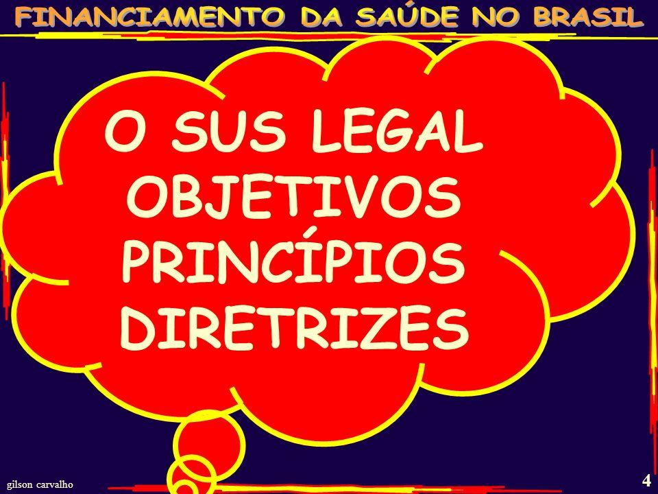 4 O SUS LEGAL OBJETIVOS PRINCÍPIOS DIRETRIZES