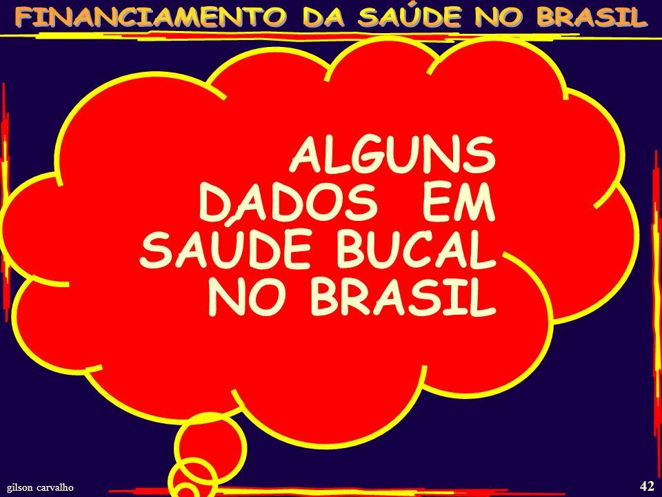 gilson carvalho 41 ÍNDICE EJ & RG GASTO PÚBLICO BRASILEIRO-DIA COM SAÚDE - 2010 R$1,98 POR DIA
