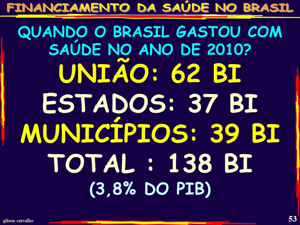 gilson carvalho 52 ALGUMAS HIPÓTESES DE COMPARAÇÃO DOS GASTOS PÚBLICOS COM SAÚDE: 1) PERCENTUAL DO PIB MUNDIAL GASTO PELO PÚBLICO 2) O GASTO DOS PLANO