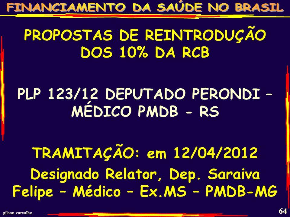 gilson carvalho 63 PROPOSTAS DE REINTRODUÇÃO DOS 10% DA RCB DE PARTICIPAÇÃO DA UNIÃO