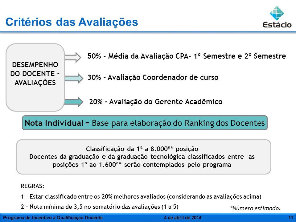 50% - Média da Avaliação CPA- 1º Semestre e 2º Semestre 30% - Avaliação Coordenador de curso 20% - Avaliação do Gerente Acadêmico REGRAS: 1 - Estar cl