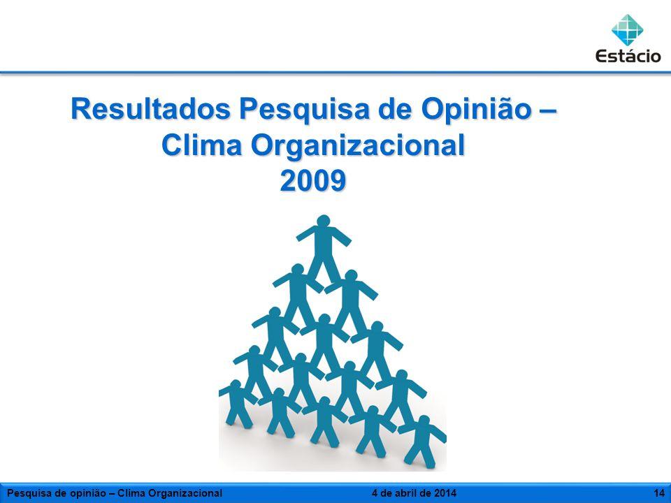 Resultados Pesquisa de Opinião – Clima Organizacional 2009 Pesquisa de opinião – Clima Organizacional4 de abril de 201414