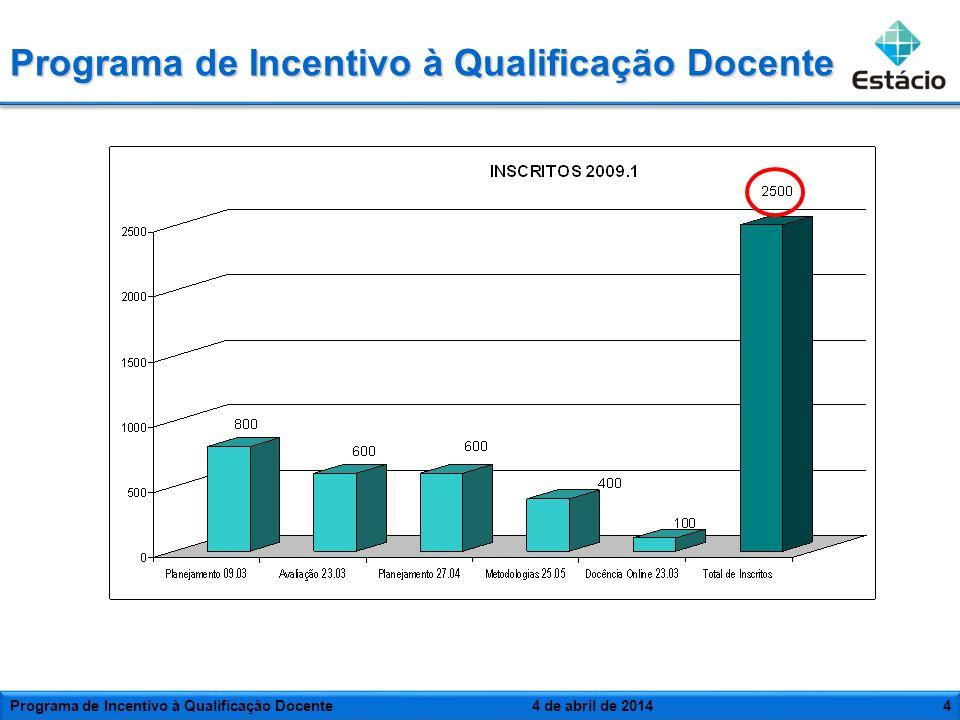 Gráfico Comparativo – Adesão% Pesquisa de opinião – Clima Organizacional4 de abril de 201415