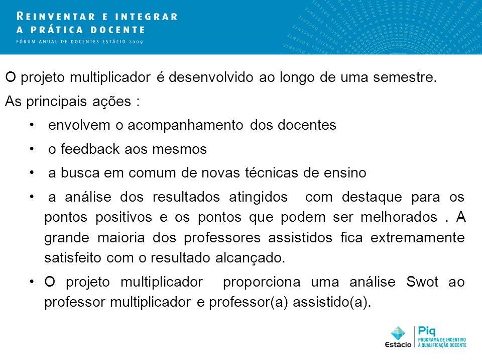 O projeto multiplicador é desenvolvido ao longo de uma semestre.