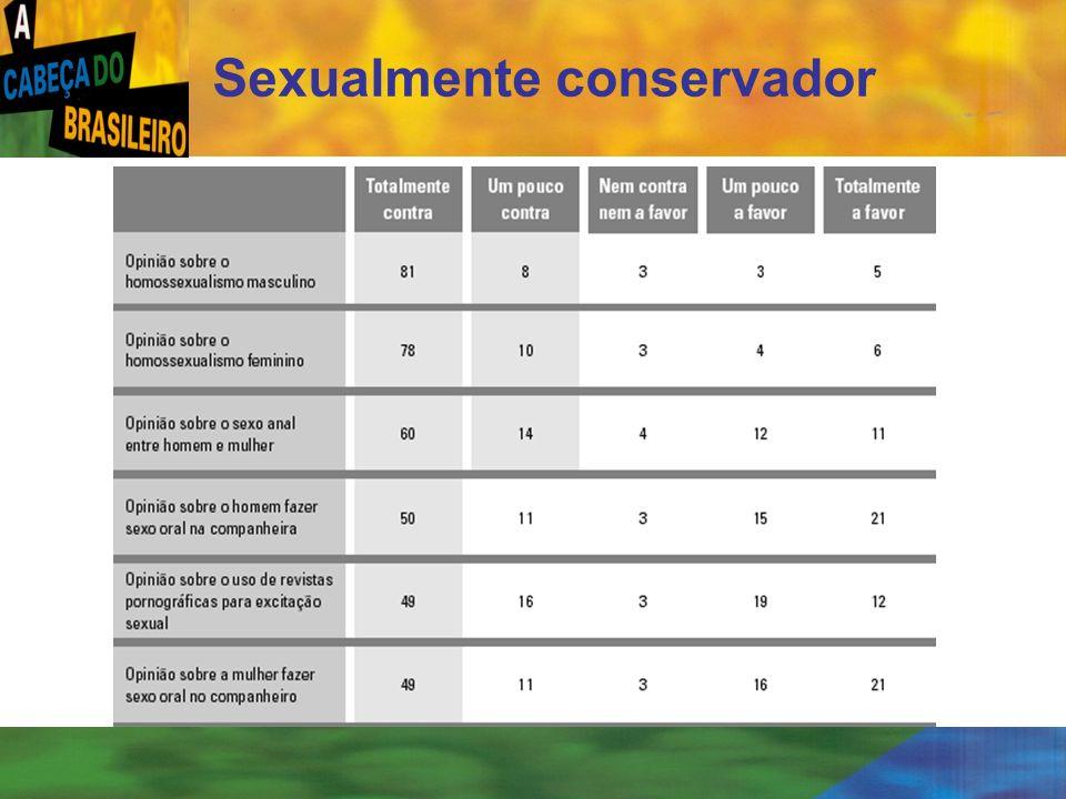 [ 14 ] Sexualmente conservador
