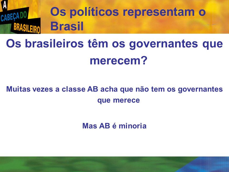 [ 19 ] Os brasileiros têm os governantes que merecem? Muitas vezes a classe AB acha que não tem os governantes que merece Mas AB é minoria Os político