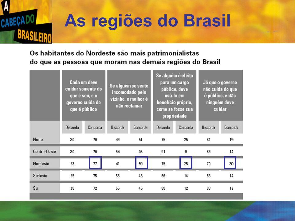 [ 48 ] As regiões do Brasil