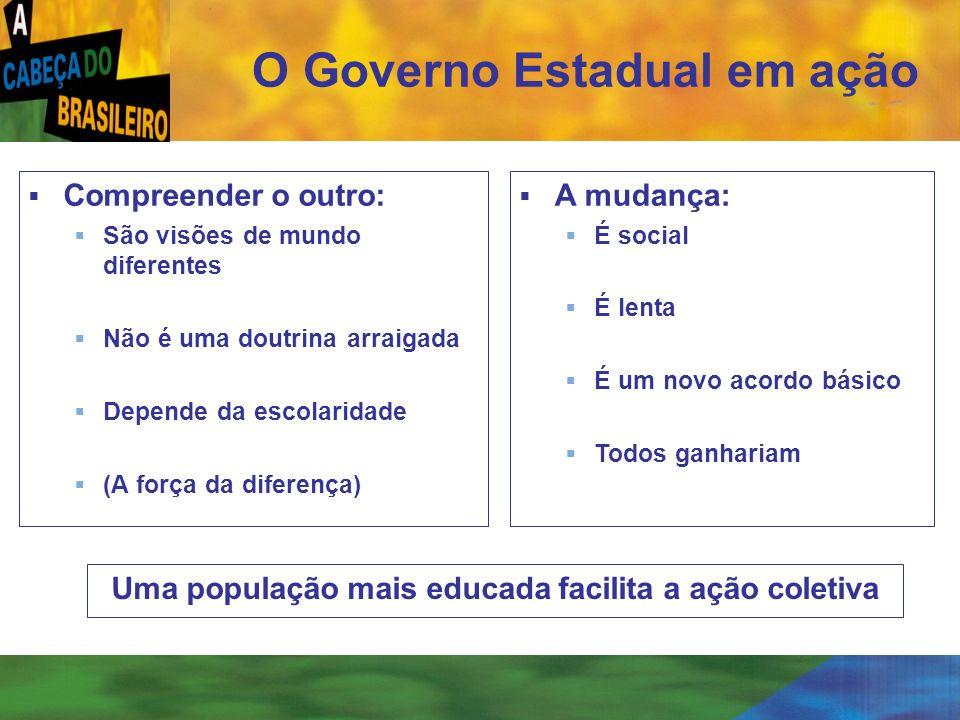 [ 57 ] O Governo Estadual em ação Compreender o outro: São visões de mundo diferentes Não é uma doutrina arraigada Depende da escolaridade (A força da
