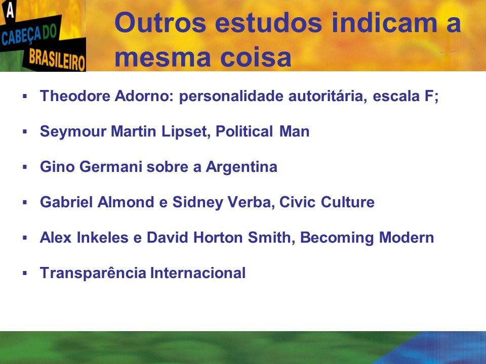 [ 62 ] Outros estudos indicam a mesma coisa Theodore Adorno: personalidade autoritária, escala F; Seymour Martin Lipset, Political Man Gino Germani so