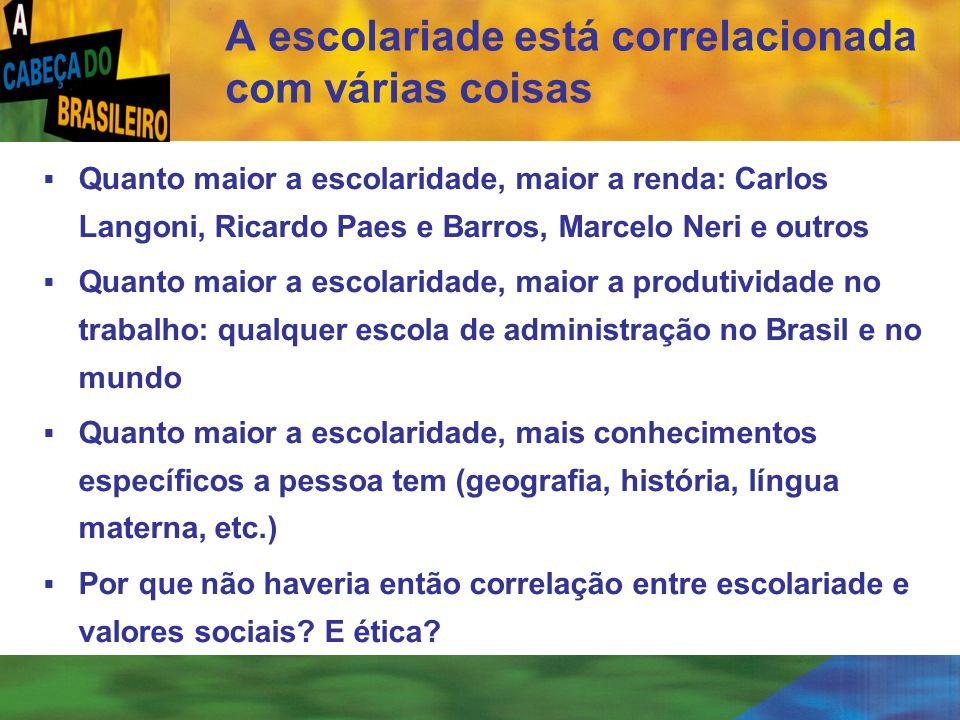 [ 69 ] A escolariade está correlacionada com várias coisas Quanto maior a escolaridade, maior a renda: Carlos Langoni, Ricardo Paes e Barros, Marcelo