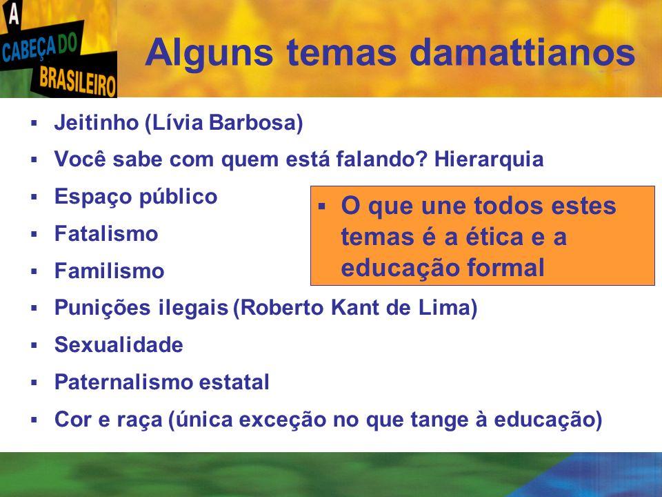 [ 7 ] Jeitinho (Lívia Barbosa) Você sabe com quem está falando? Hierarquia Espaço público Fatalismo Familismo Punições ilegais (Roberto Kant de Lima)