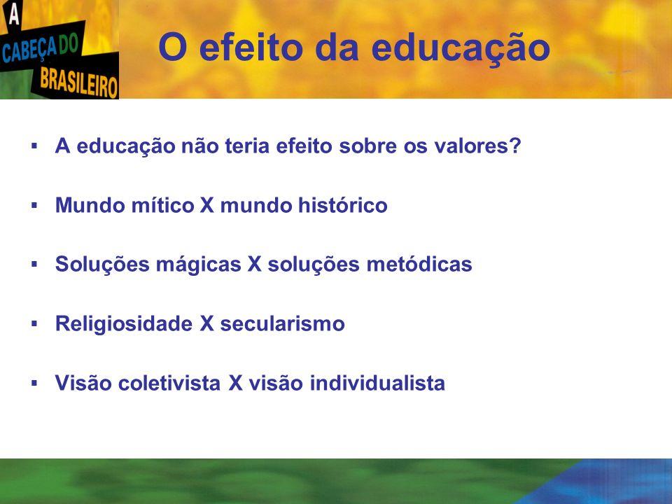 [ 71 ] O efeito da educação A educação não teria efeito sobre os valores? Mundo mítico X mundo histórico Soluções mágicas X soluções metódicas Religio