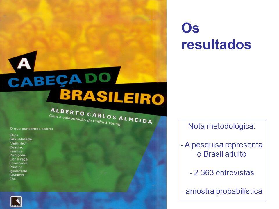 Os resultados Nota metodológica: - A pesquisa representa o Brasil adulto - 2.363 entrevistas - amostra probabilística