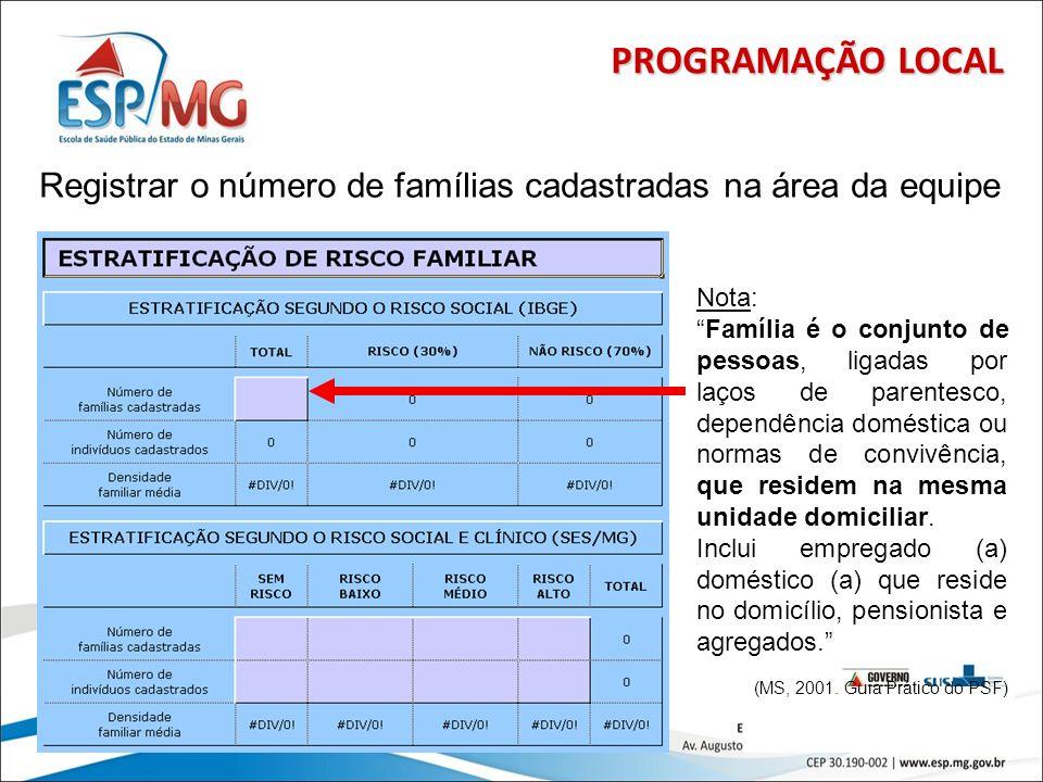 13 PROGRAMAÇÃO LOCAL Registrar o número de famílias cadastradas na área da equipe Nota: Família é o conjunto de pessoas, ligadas por laços de parentes