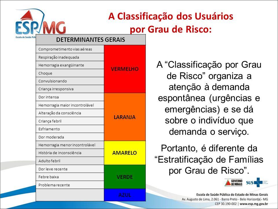 16 A Classificação dos Usuários por Grau de Risco: A Classificação por Grau de Risco organiza a atenção à demanda espontânea (urgências e emergências)