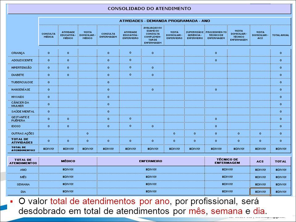 32 O valor total de atendimentos por ano, por profissional, será desdobrado em total de atendimentos por mês, semana e dia.