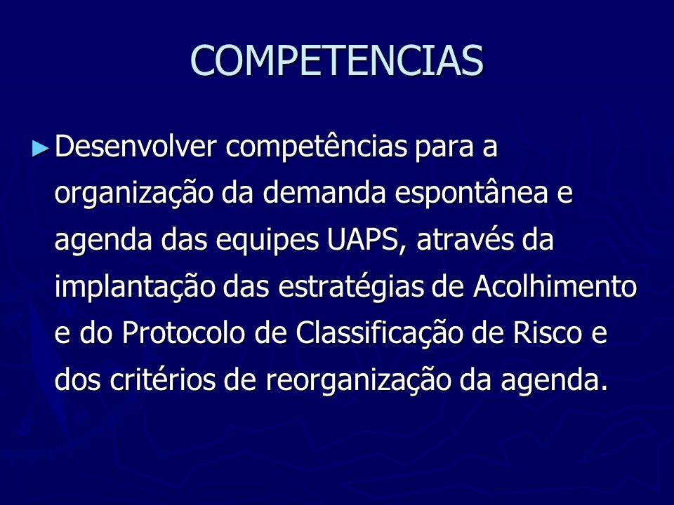 COMPETENCIAS Desenvolver competências para a organização da demanda espontânea e agenda das equipes UAPS, através da implantação das estratégias de Ac