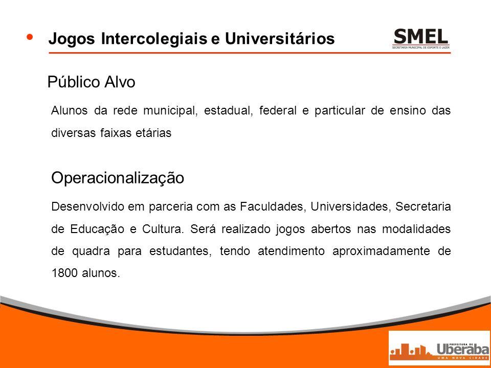 Público Alvo Alunos da rede municipal, estadual, federal e particular de ensino das diversas faixas etárias Operacionalização Desenvolvido em parceria
