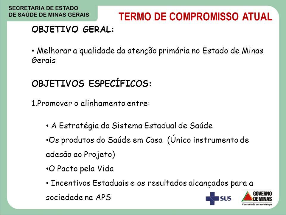 TERMO DE COMPROMISSO ATUAL OBJETIVO GERAL: Melhorar a qualidade da atenção primária no Estado de Minas Gerais OBJETIVOS ESPECÍFICOS: 1.Promover o alin