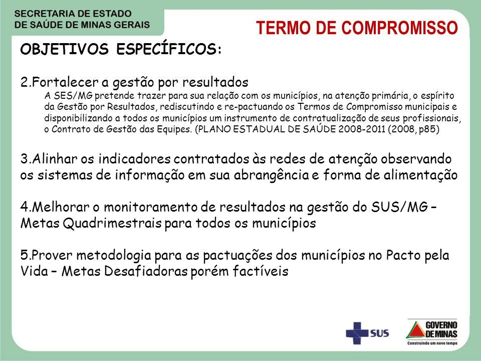 TERMO DE COMPROMISSO OBJETIVOS ESPECÍFICOS: 2.Fortalecer a gestão por resultados A SES/MG pretende trazer para sua relação com os municípios, na atenç