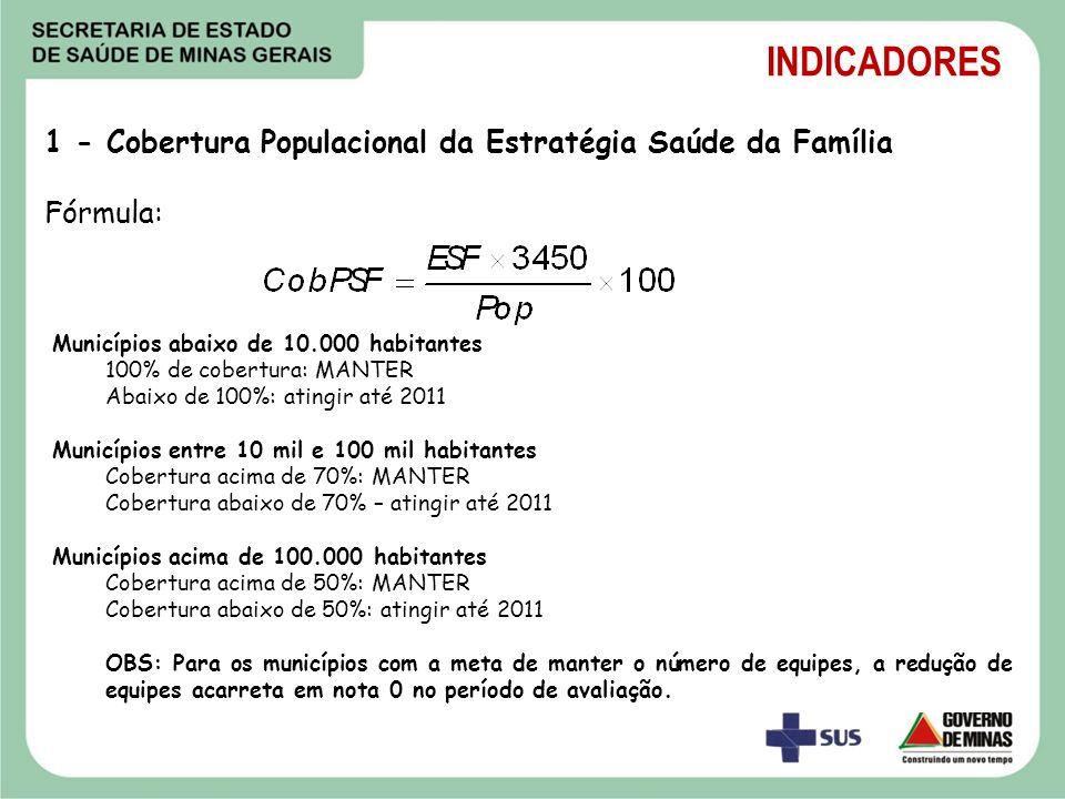 1 - Cobertura Populacional da Estratégia Saúde da Família Fórmula: INDICADORES Municípios abaixo de 10.000 habitantes 100% de cobertura: MANTER Abaixo