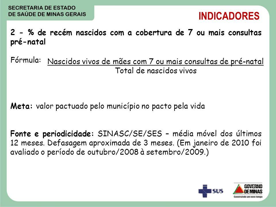 2 - % de recém nascidos com a cobertura de 7 ou mais consultas pré-natal Fórmula: Meta: valor pactuado pelo município no pacto pela vida Fonte e perio