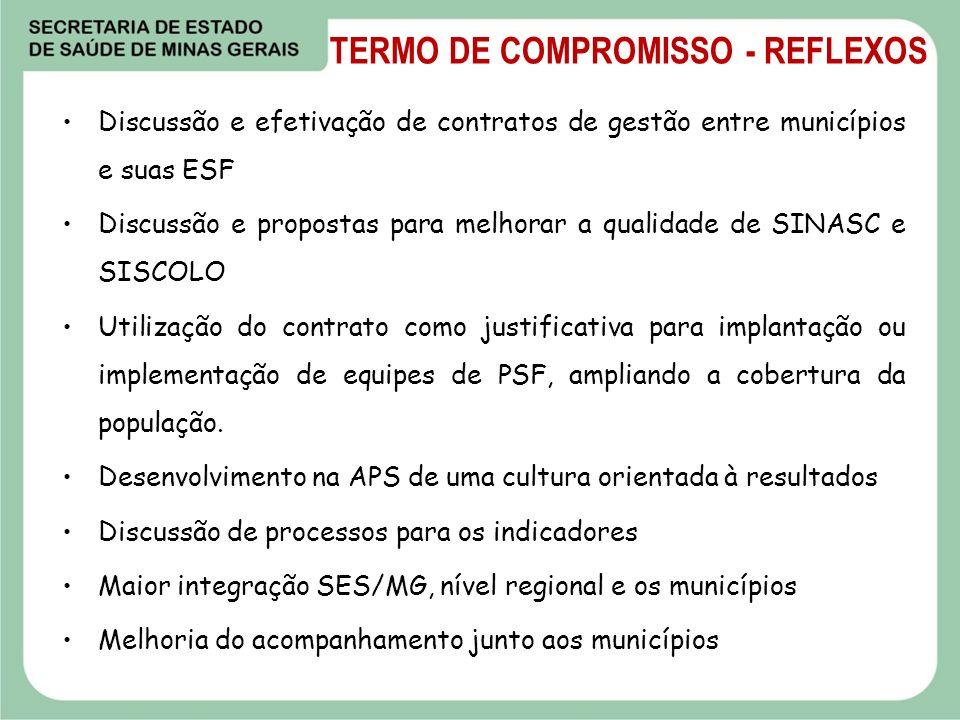 TERMO DE COMPROMISSO - REFLEXOS Discussão e efetivação de contratos de gestão entre municípios e suas ESF Discussão e propostas para melhorar a qualid