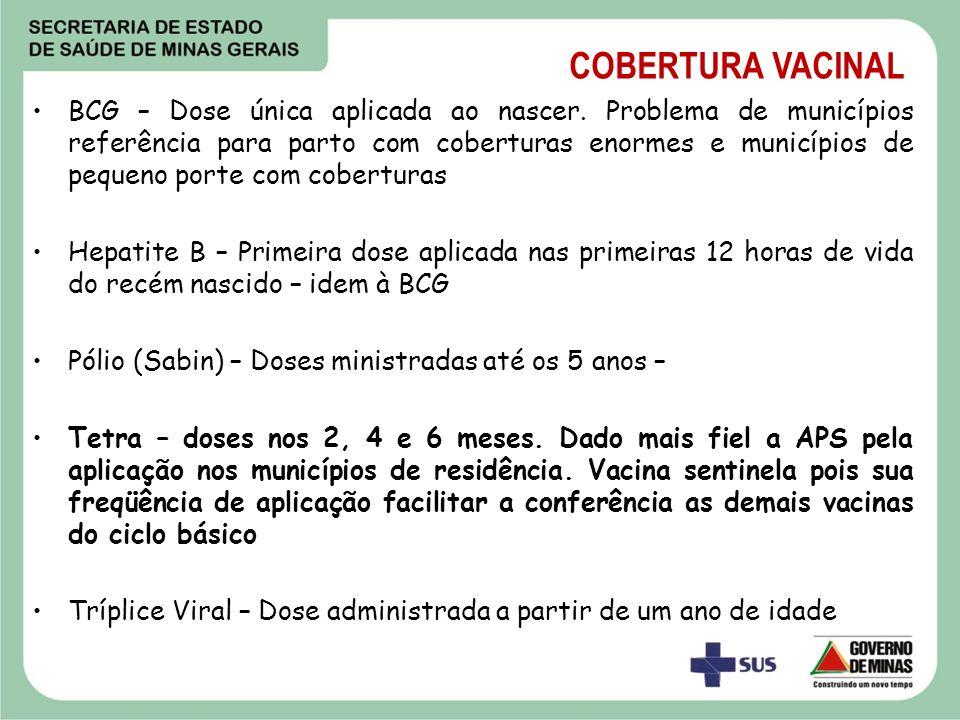COBERTURA VACINAL BCG – Dose única aplicada ao nascer. Problema de municípios referência para parto com coberturas enormes e municípios de pequeno por