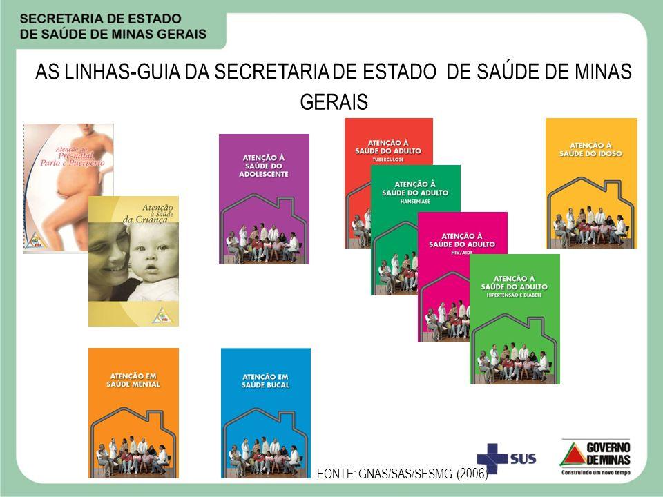 AS LINHAS-GUIA DA SECRETARIA DE ESTADO DE SAÚDE DE MINAS GERAIS FONTE: GNAS/SAS/SESMG (2006)