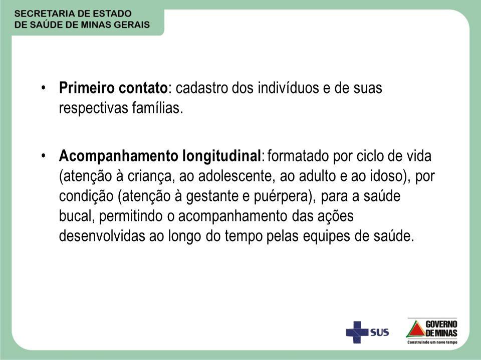 Primeiro contato : cadastro dos indivíduos e de suas respectivas famílias.