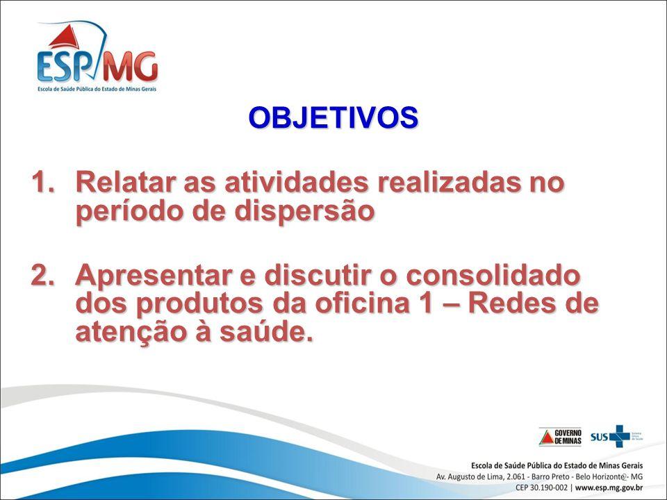 3 OBJETIVOS 3.3. Realizar alinhamento conceitual sobre a gestão da clínica 4.