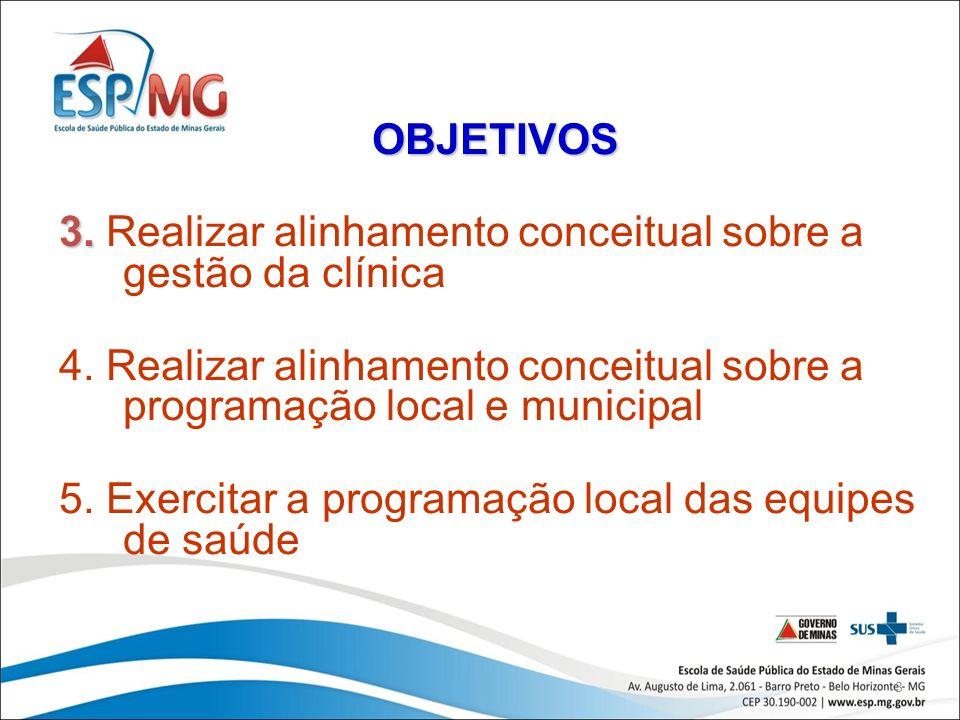3 OBJETIVOS 3. 3. Realizar alinhamento conceitual sobre a gestão da clínica 4. Realizar alinhamento conceitual sobre a programação local e municipal 5