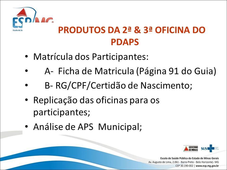 6 Matrícula dos Participantes: A- Ficha de Matricula (Página 91 do Guia) B- RG/CPF/Certidão de Nascimento; Replicação das oficinas para os participant