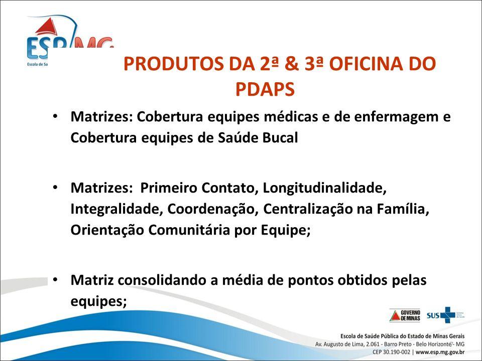 7 PRODUTOS DA 2ª & 3ª OFICINA DO PDAPS Matrizes: Cobertura equipes médicas e de enfermagem e Cobertura equipes de Saúde Bucal Matrizes: Primeiro Conta