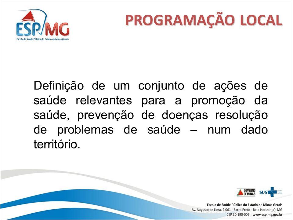 10 PROGRAMAÇÃO LOCAL Definição de um conjunto de ações de saúde relevantes para a promoção da saúde, prevenção de doenças resolução de problemas de sa