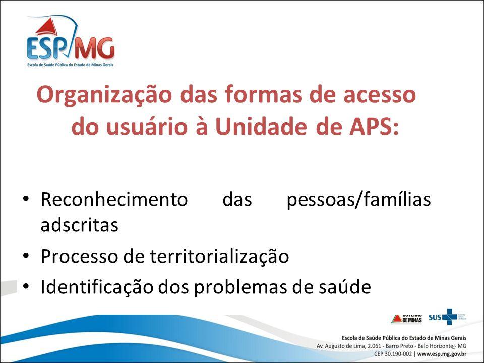 2 Organização das formas de acesso do usuário à Unidade de APS: Reconhecimento das pessoas/famílias adscritas Processo de territorialização Identifica