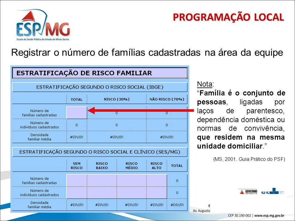 21 PROGRAMAÇÃO LOCAL Registrar o número de famílias cadastradas na área da equipe Nota: Família é o conjunto de pessoas, ligadas por laços de parentes