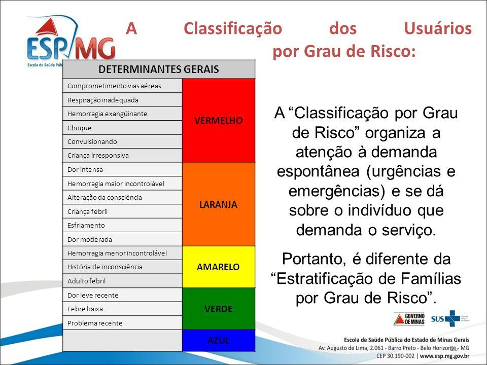 25 A Classificação dos Usuários por Grau de Risco: A Classificação por Grau de Risco organiza a atenção à demanda espontânea (urgências e emergências)