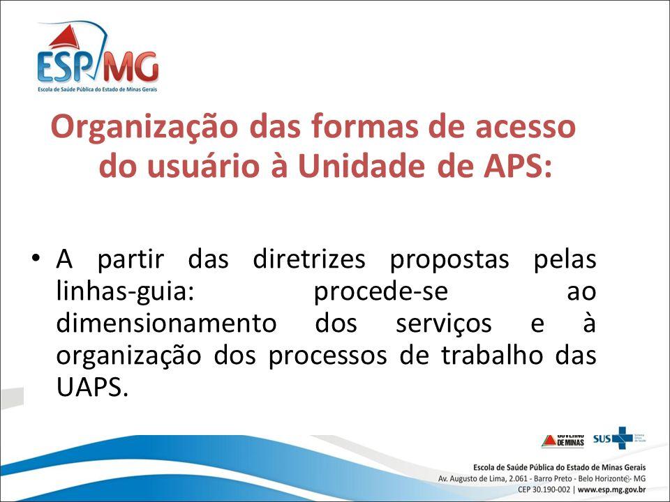 3 Organização das formas de acesso do usuário à Unidade de APS: A partir das diretrizes propostas pelas linhas-guia: procede-se ao dimensionamento dos