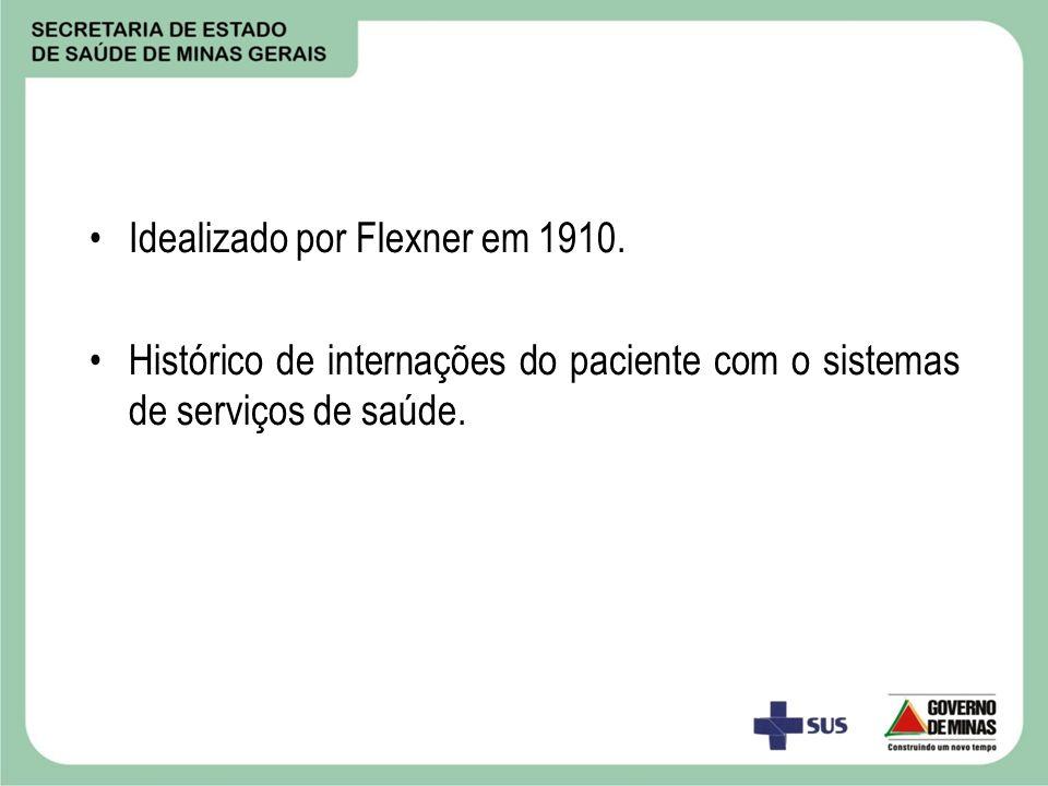 Idealizado por Flexner em 1910. Histórico de internações do paciente com o sistemas de serviços de saúde.