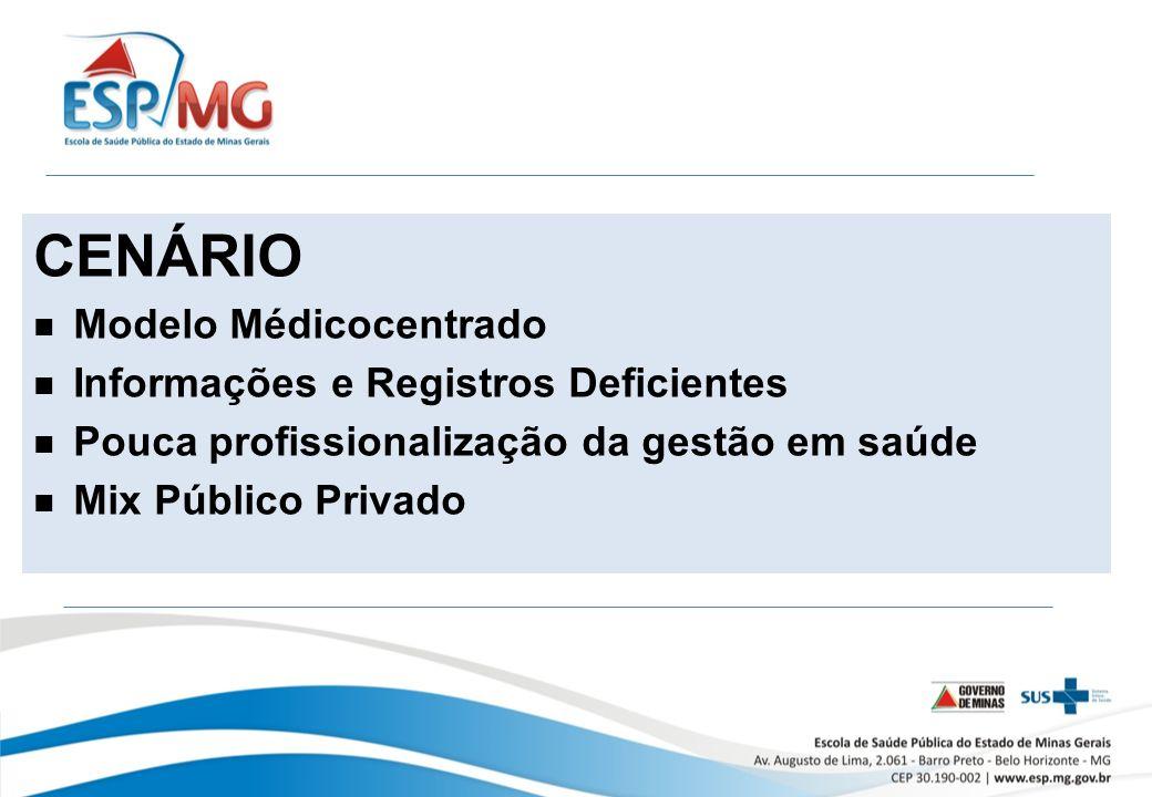 CENÁRIO Modelo Médicocentrado Informações e Registros Deficientes Pouca profissionalização da gestão em saúde Mix Público Privado