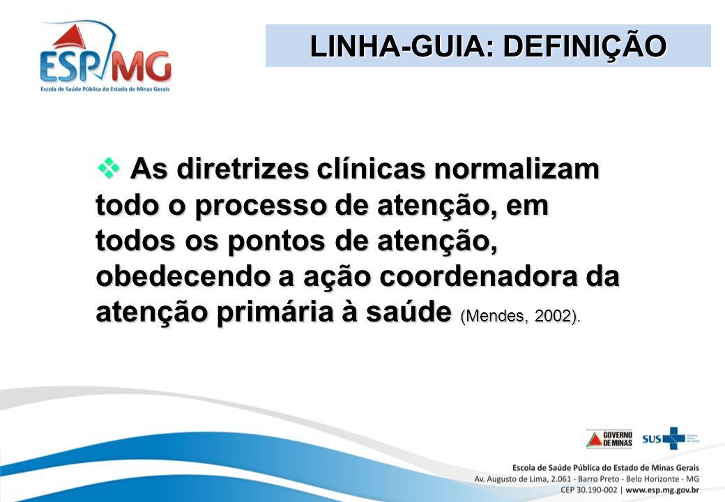 LINHA-GUIA: DEFINIÇÃO As diretrizes clínicas normalizam todo o processo de atenção, em todos os pontos de atenção, obedecendo a ação coordenadora da atenção primária à saúde (Mendes, 2002).