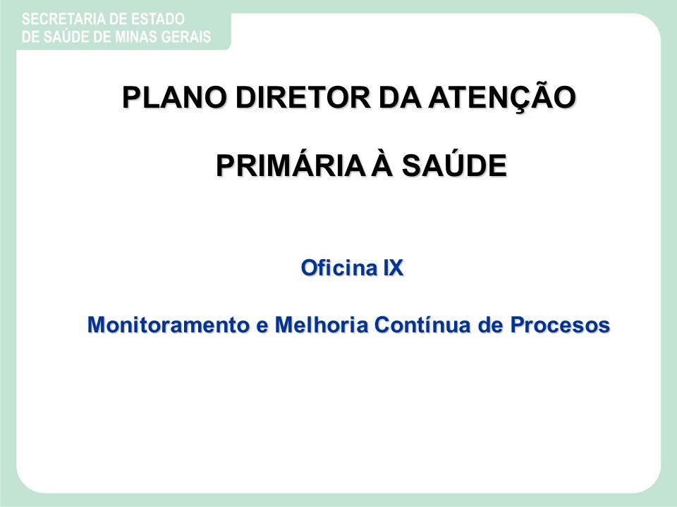 PLANO DIRETOR DA ATENÇÃO PRIMÁRIA À SAÚDE Oficina IX Oficina IX Monitoramento e Melhoria Contínua de Procesos