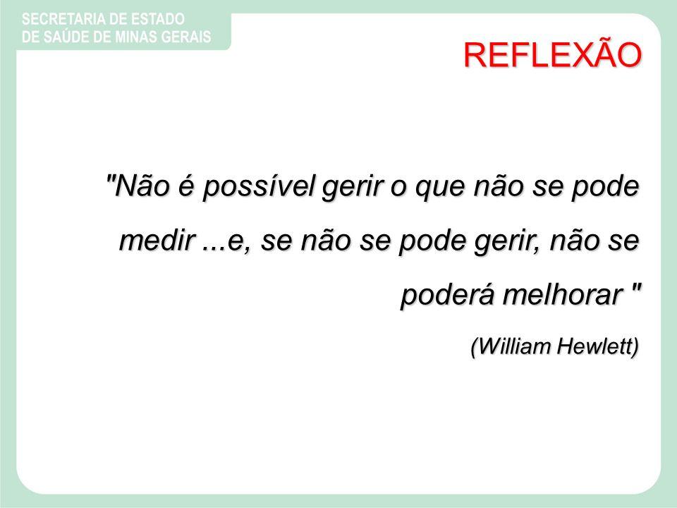 REFLEXÃO Não é possível gerir o que não se pode medir...e, se não se pode gerir, não se poderá melhorar (William Hewlett)